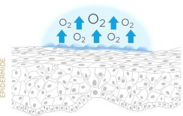 Acqua ossigenata sulla pelle
